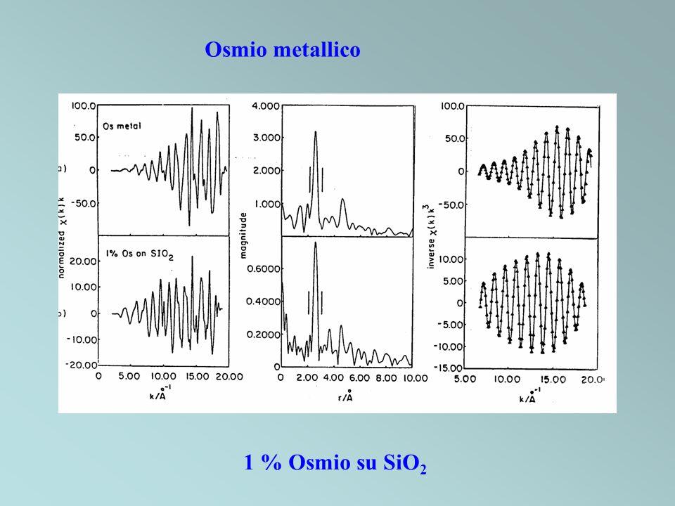 Osmio metallico 1 % Osmio su SiO 2