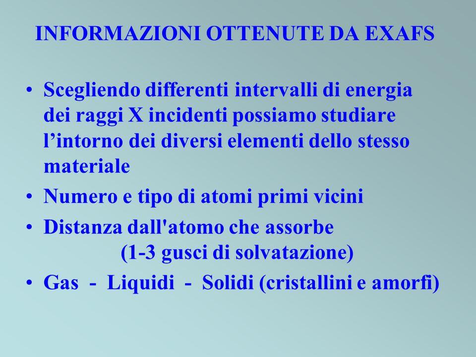 INFORMAZIONI OTTENUTE DA EXAFS Scegliendo differenti intervalli di energia dei raggi X incidenti possiamo studiare lintorno dei diversi elementi dello