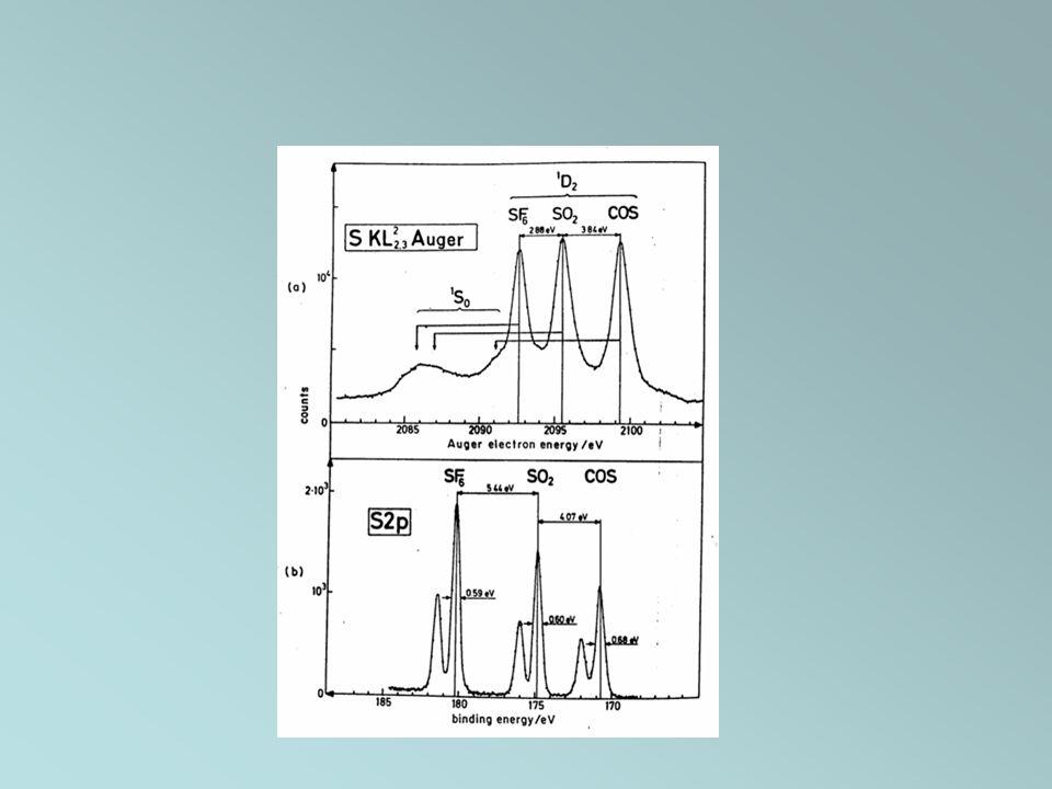Molecole in fase gassosa