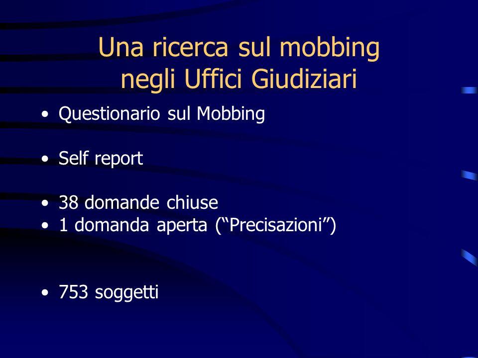 Questionario sul Mobbing Self report 38 domande chiuse 1 domanda aperta (Precisazioni) 753 soggetti