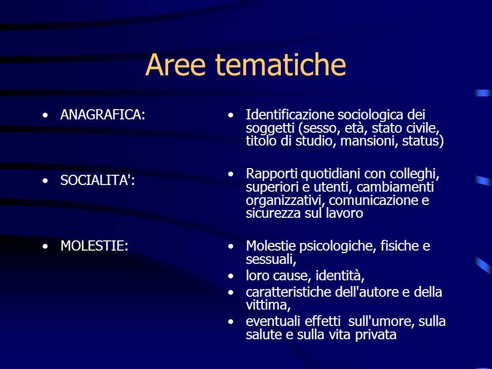 Aree tematiche ANAGRAFICA: SOCIALITA': MOLESTIE: Identificazione sociologica dei soggetti (sesso, età, stato civile, titolo di studio, mansioni, statu