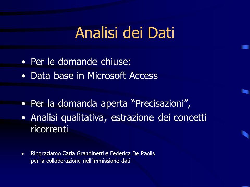 Analisi dei Dati Per le domande chiuse: Data base in Microsoft Access Per la domanda aperta Precisazioni, Analisi qualitativa, estrazione dei concetti