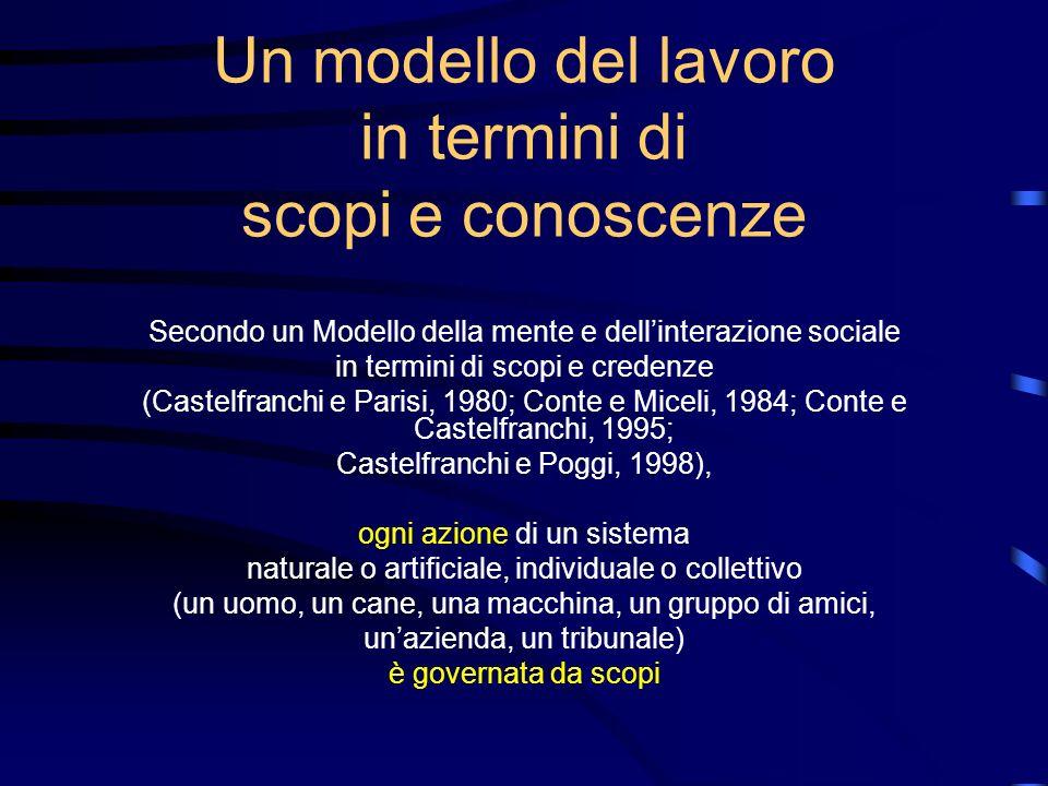 Un modello del lavoro in termini di scopi e conoscenze Secondo un Modello della mente e dellinterazione sociale in termini di scopi e credenze (Castel
