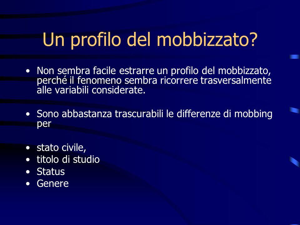 Un profilo del mobbizzato? Non sembra facile estrarre un profilo del mobbizzato, perché il fenomeno sembra ricorrere trasversalmente alle variabili co