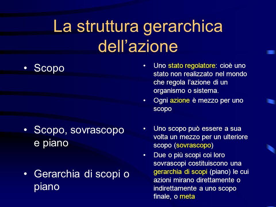 La struttura gerarchica dellazione Scopo Scopo, sovrascopo e piano Gerarchia di scopi o piano Uno stato regolatore: cioè uno stato non realizzato nel