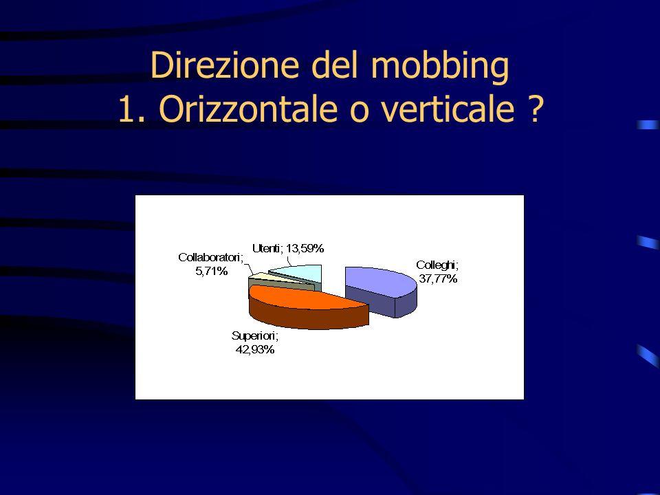 Direzione del mobbing 1. Orizzontale o verticale ?