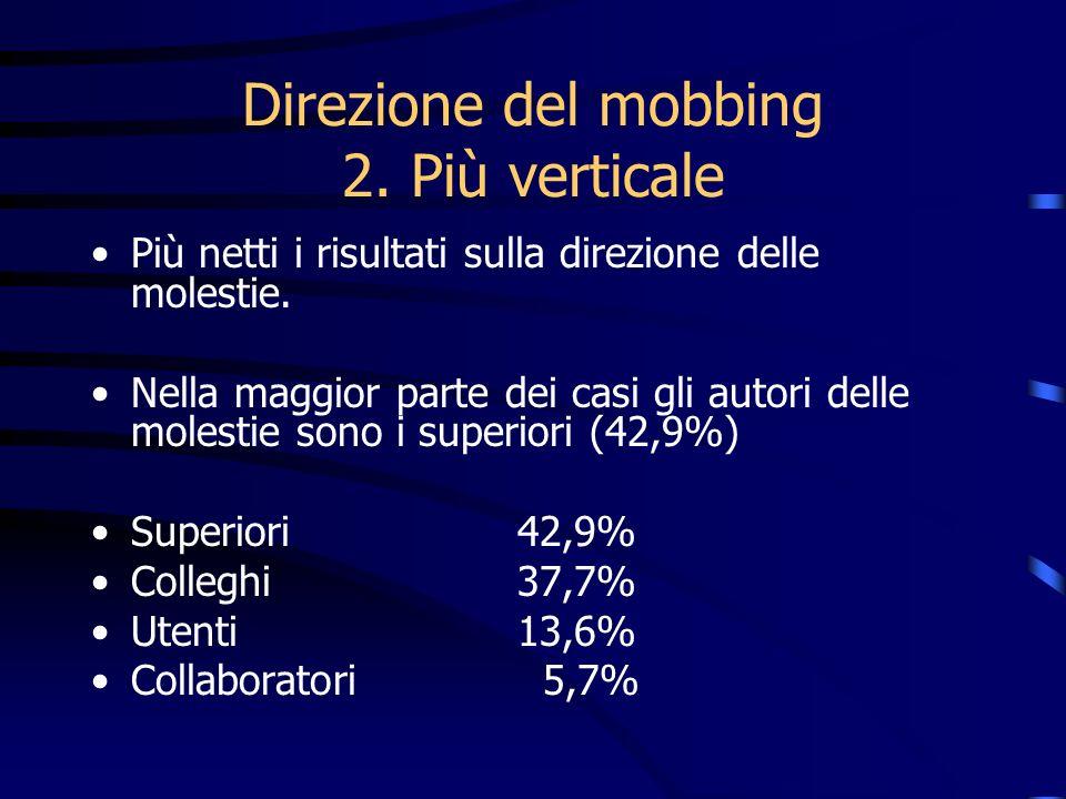 Direzione del mobbing 2. Più verticale Più netti i risultati sulla direzione delle molestie. Nella maggior parte dei casi gli autori delle molestie so