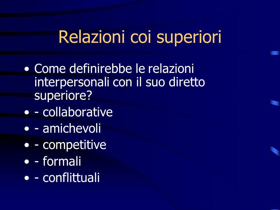 Relazioni coi superiori Come definirebbe le relazioni interpersonali con il suo diretto superiore? - collaborative - amichevoli - competitive - formal