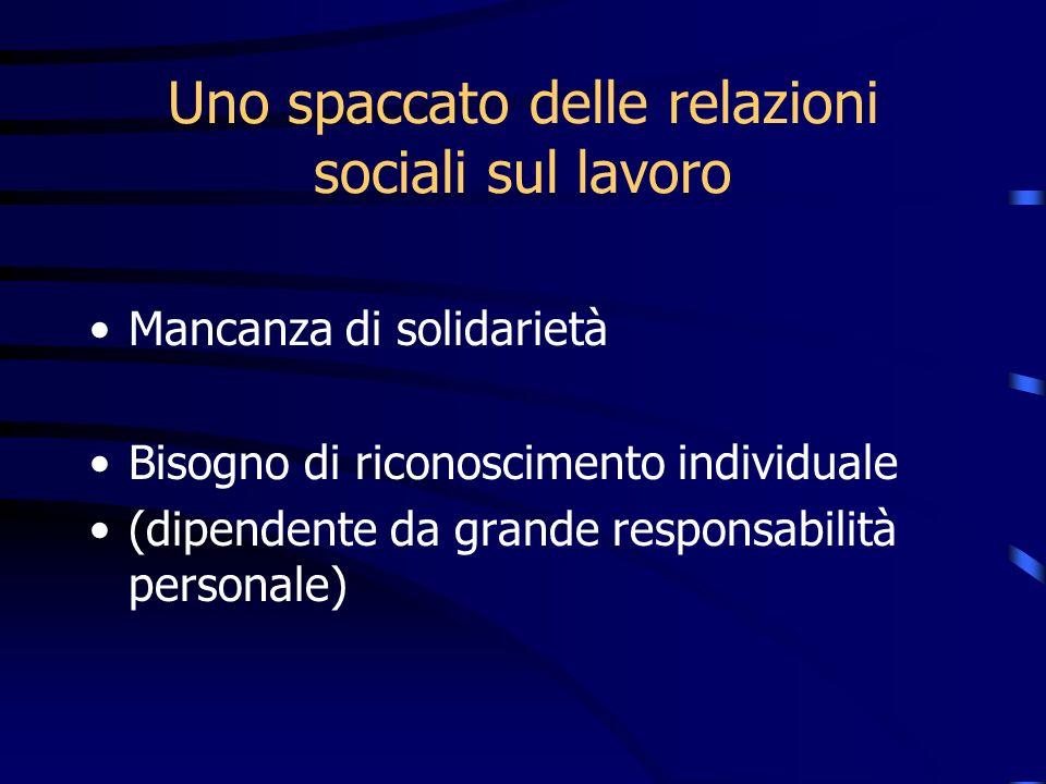 Uno spaccato delle relazioni sociali sul lavoro Mancanza di solidarietà Bisogno di riconoscimento individuale (dipendente da grande responsabilità per