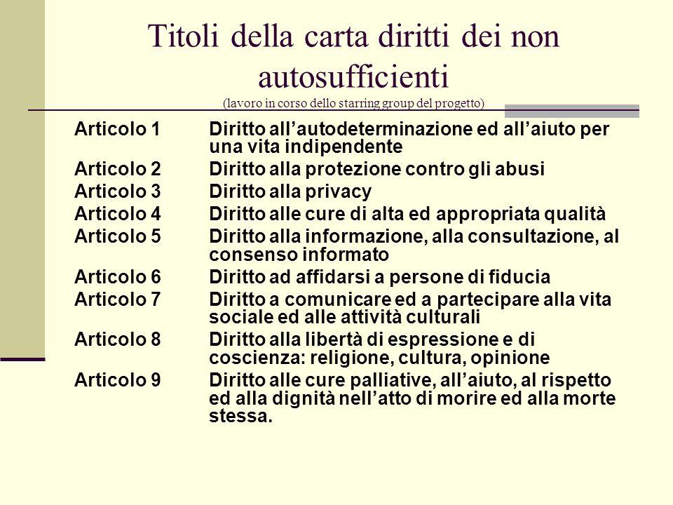 Titoli della carta diritti dei non autosufficienti (lavoro in corso dello starring group del progetto) Articolo 1 Diritto allautodeterminazione ed all