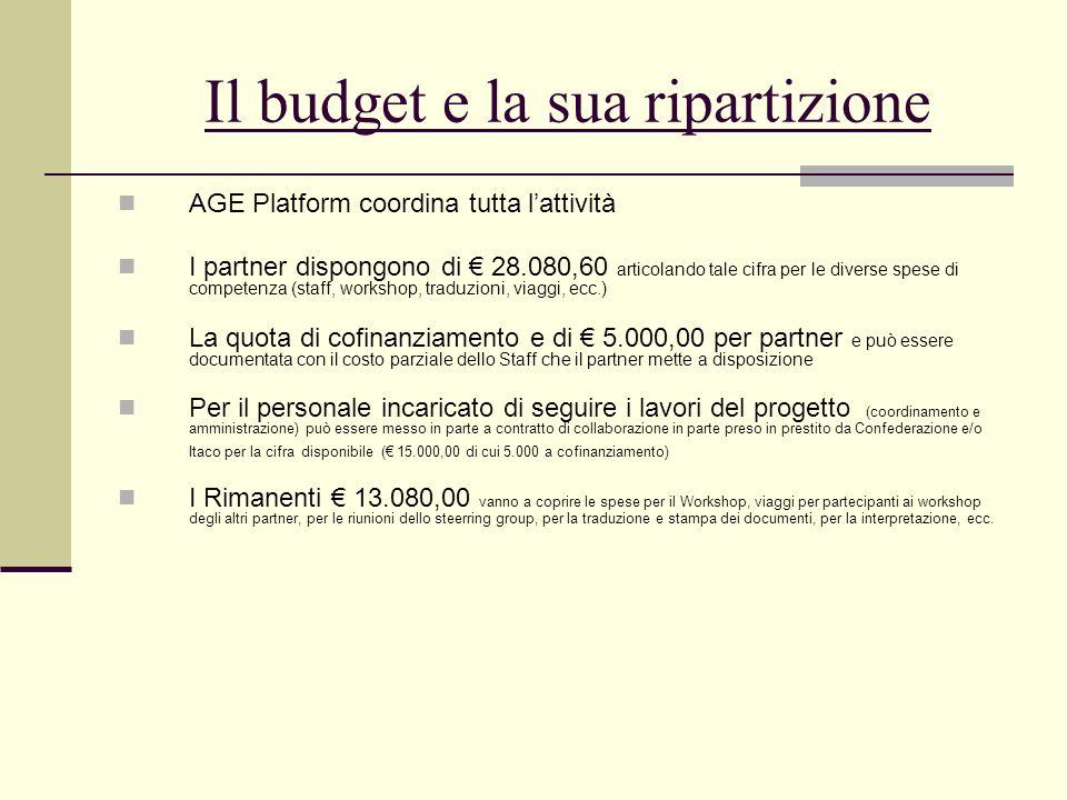 Il budget e la sua ripartizione AGE Platform coordina tutta lattività I partner dispongono di 28.080,60 articolando tale cifra per le diverse spese di