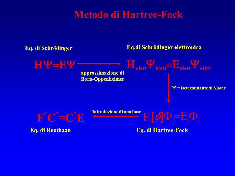 Metodo di Hartree-Fock elett Eq.di Schrödinger F i [ ] i i i F C C E Eq.