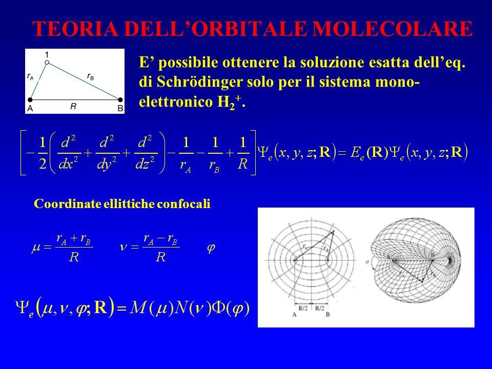 TEORIA DELLORBITALE MOLECOLARE E possibile ottenere la soluzione esatta delleq.