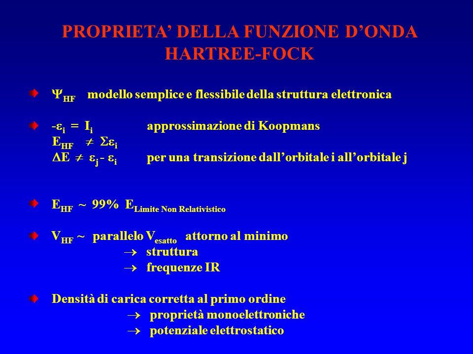 PROPRIETA DELLA FUNZIONE DONDA HARTREE-FOCK HF modello semplice e flessibile della struttura elettronica - i = I i approssimazione di Koopmans E HF i E j - i per una transizione dallorbitale i allorbitale j E HF ~ 99% E Limite Non Relativistico V HF ~ parallelo V esatto attorno al minimo struttura frequenze IR Densità di carica corretta al primo ordine proprietà monoelettroniche potenziale elettrostatico