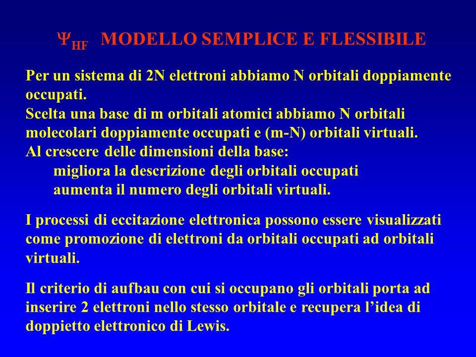 HF MODELLO SEMPLICE E FLESSIBILE Per un sistema di 2N elettroni abbiamo N orbitali doppiamente occupati.