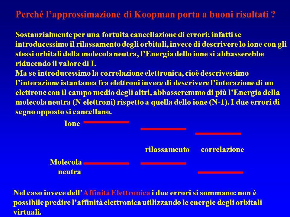 Perché lapprossimazione di Koopman porta a buoni risultati .