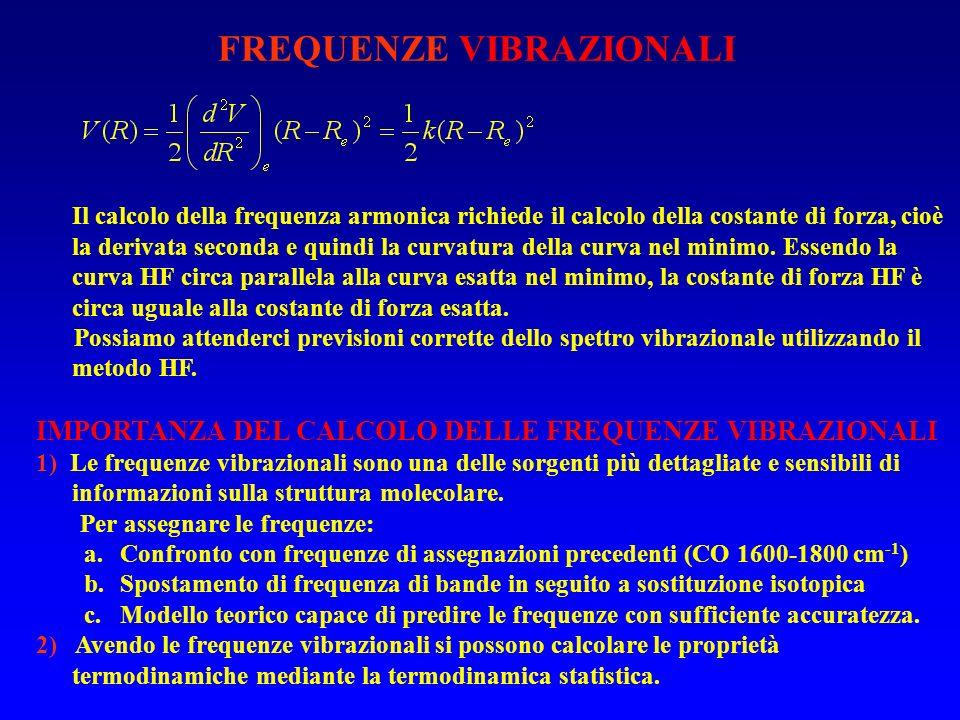 FREQUENZE VIBRAZIONALI Il calcolo della frequenza armonica richiede il calcolo della costante di forza, cioè la derivata seconda e quindi la curvatura della curva nel minimo.