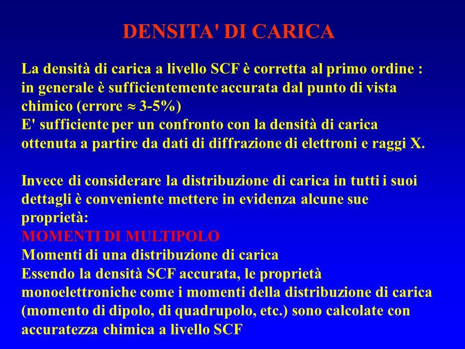 DENSITA DI CARICA La densità di carica a livello SCF è corretta al primo ordine : in generale è sufficientemente accurata dal punto di vista chimico (errore 3-5%) E sufficiente per un confronto con la densità di carica ottenuta a partire da dati di diffrazione di elettroni e raggi X.