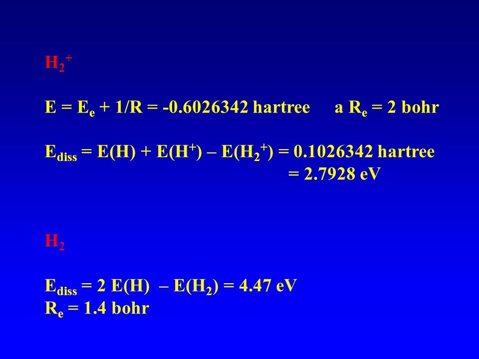 R 0 limite dellatomo unito R limite dellatomo separato atomi: l = 0,1,2,...