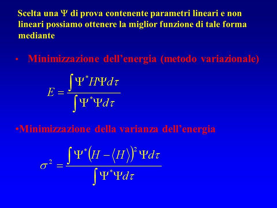 Scelta una di prova contenente parametri lineari e non lineari possiamo ottenere la miglior funzione di tale forma mediante Minimizzazione dellenergia (metodo variazionale) Minimizzazione della varianza dellenergia