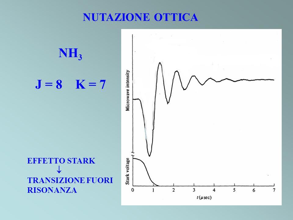 NUTAZIONE OTTICA NH 3 J = 8 K = 7 EFFETTO STARK TRANSIZIONE FUORI RISONANZA
