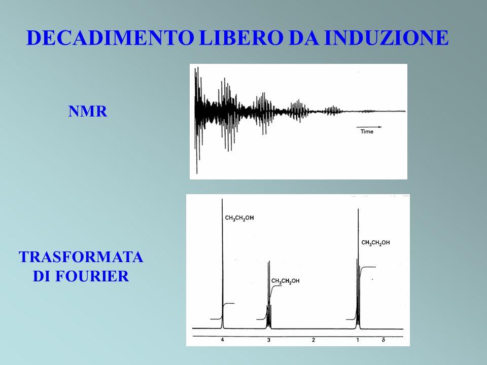 DECADIMENTO LIBERO DA INDUZIONE NMR TRASFORMATA DI FOURIER