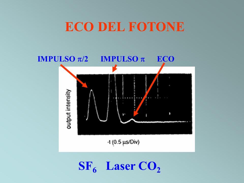 IMPULSO /2 IMPULSO ECO SF 6 Laser CO 2 ECO DEL FOTONE