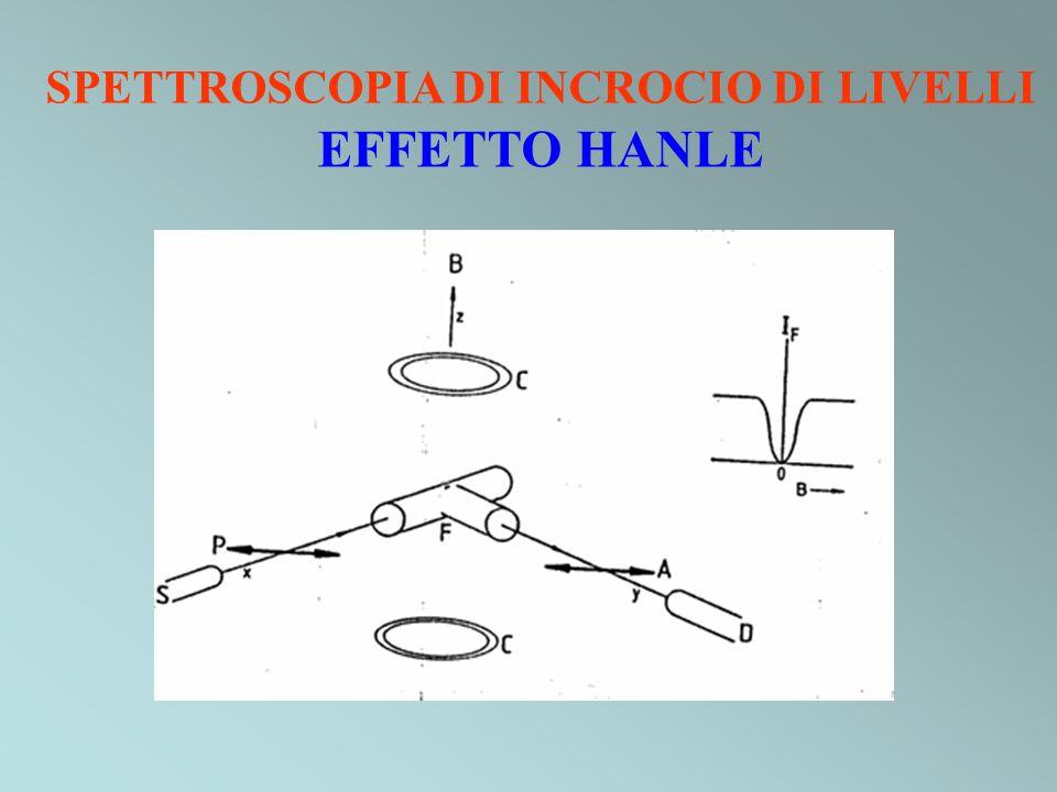 SPETTROSCOPIA DI INCROCIO DI LIVELLI EFFETTO HANLE