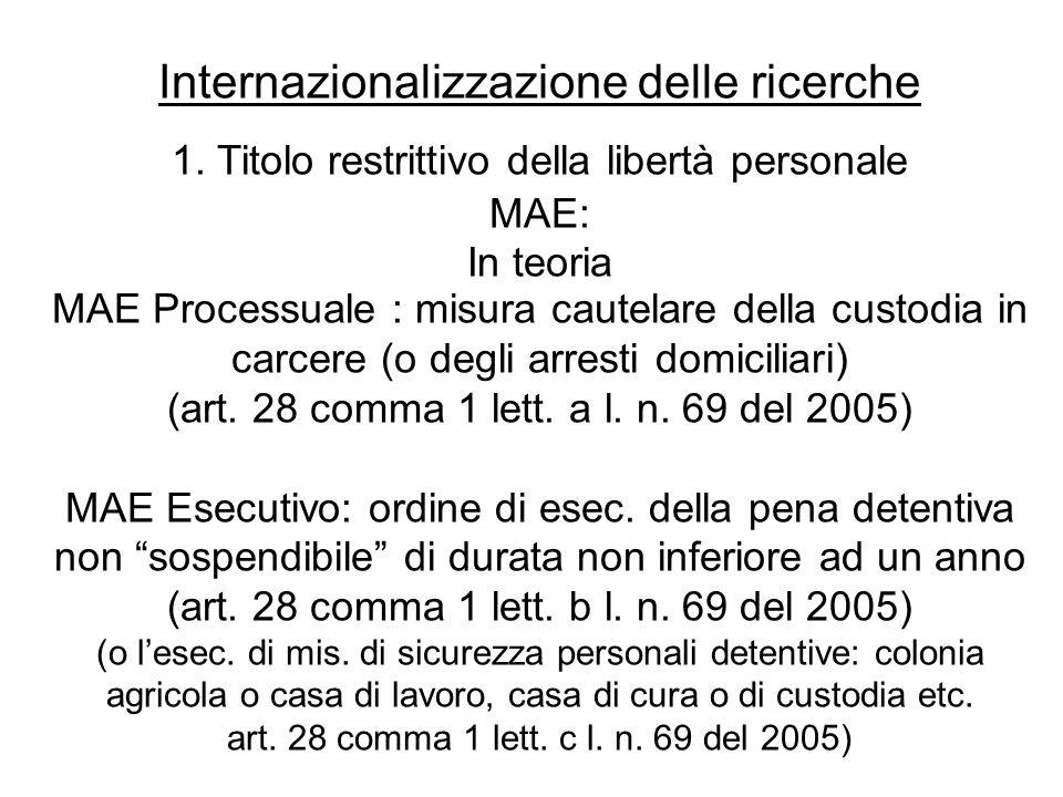 Internazionalizzazione delle ricerche 1.Titolo restrittivo della libertà personale Estradizione: In teoria Estrad.
