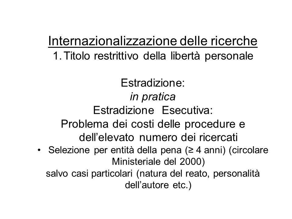 Internazionalizzazione delle ricerche 1.Titolo restrittivo della libertà personale MAE: in pratica MAE Processuale: Arresti domiciliari Rispetto del principio di proporzionalità; Sentenza Corte Cost.