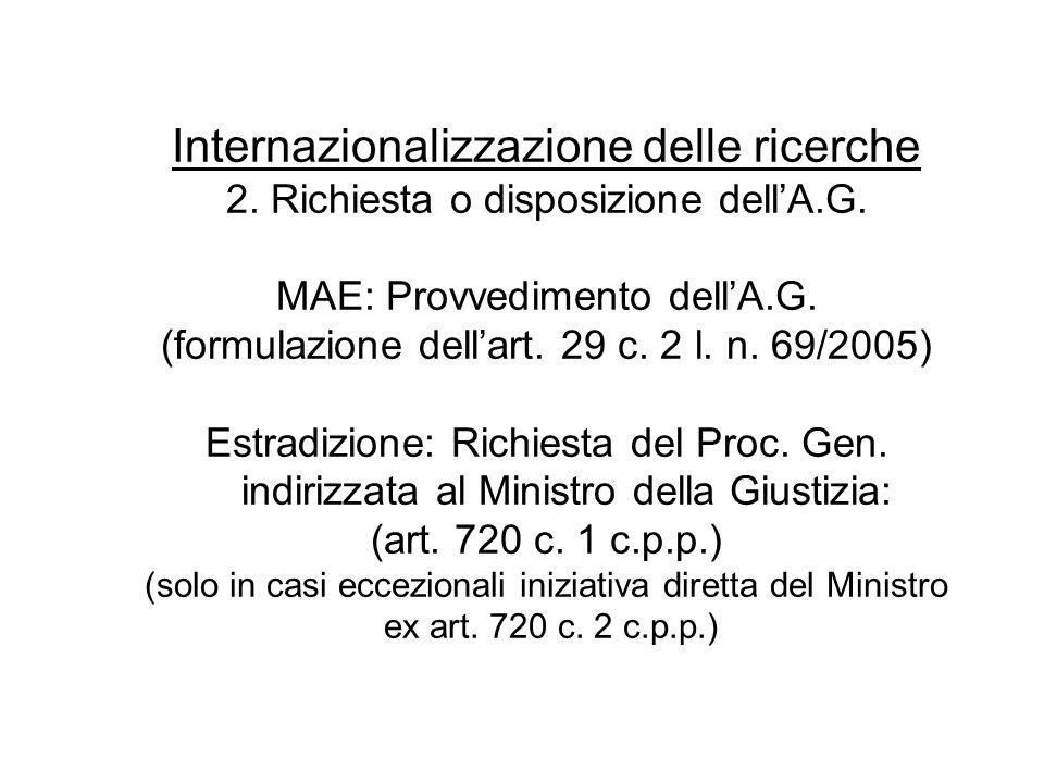 Internazionalizzazione delle ricerche 2.Richiesta o disposizione dellA.G.