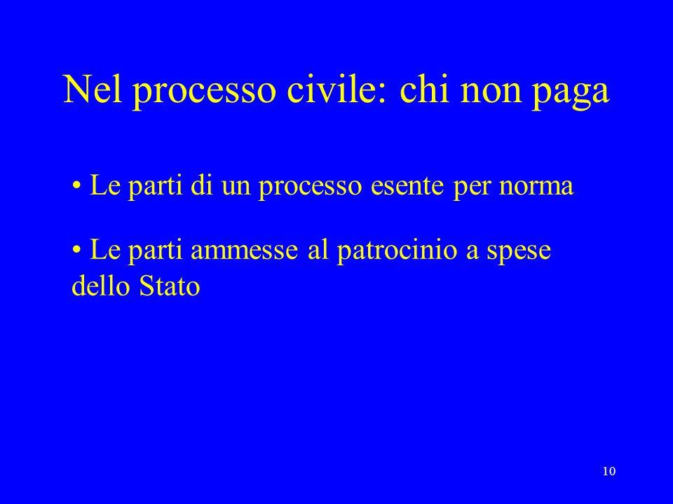 10 Nel processo civile: chi non paga Le parti di un processo esente per norma Le parti ammesse al patrocinio a spese dello Stato