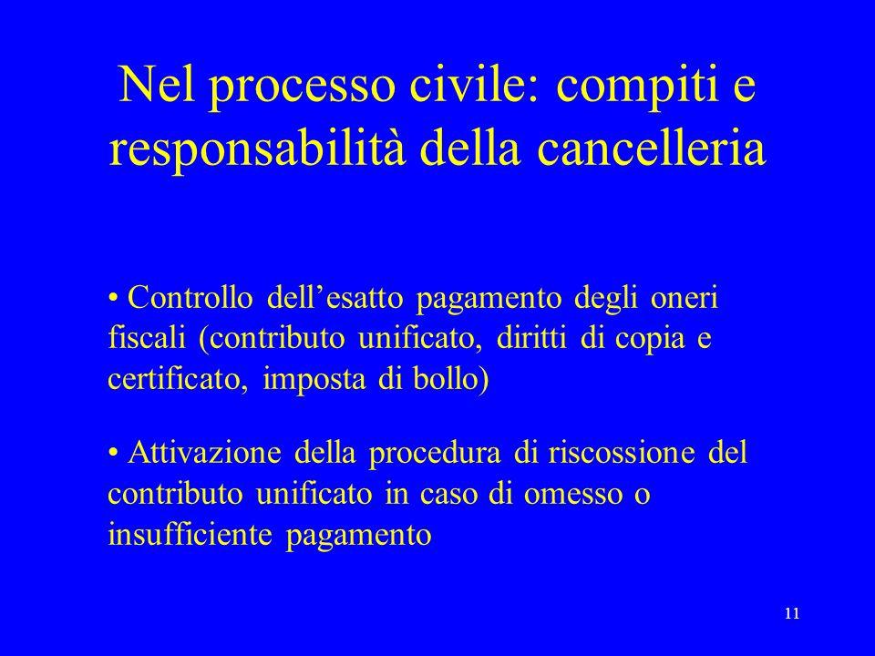 11 Nel processo civile: compiti e responsabilità della cancelleria Controllo dellesatto pagamento degli oneri fiscali (contributo unificato, diritti d