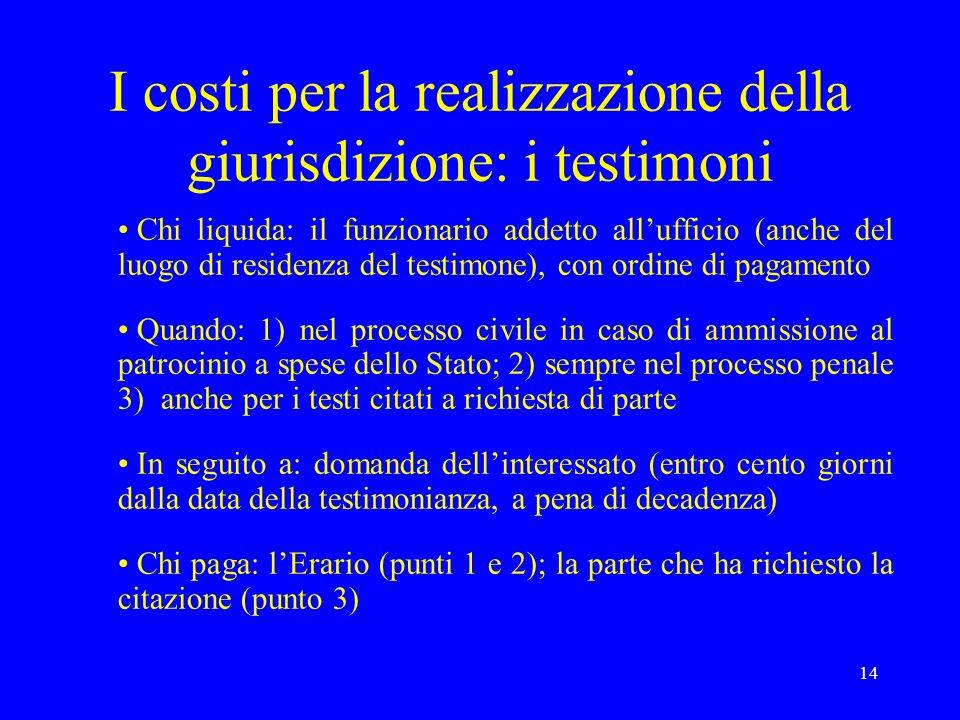 14 I costi per la realizzazione della giurisdizione: i testimoni Chi liquida: il funzionario addetto allufficio (anche del luogo di residenza del test