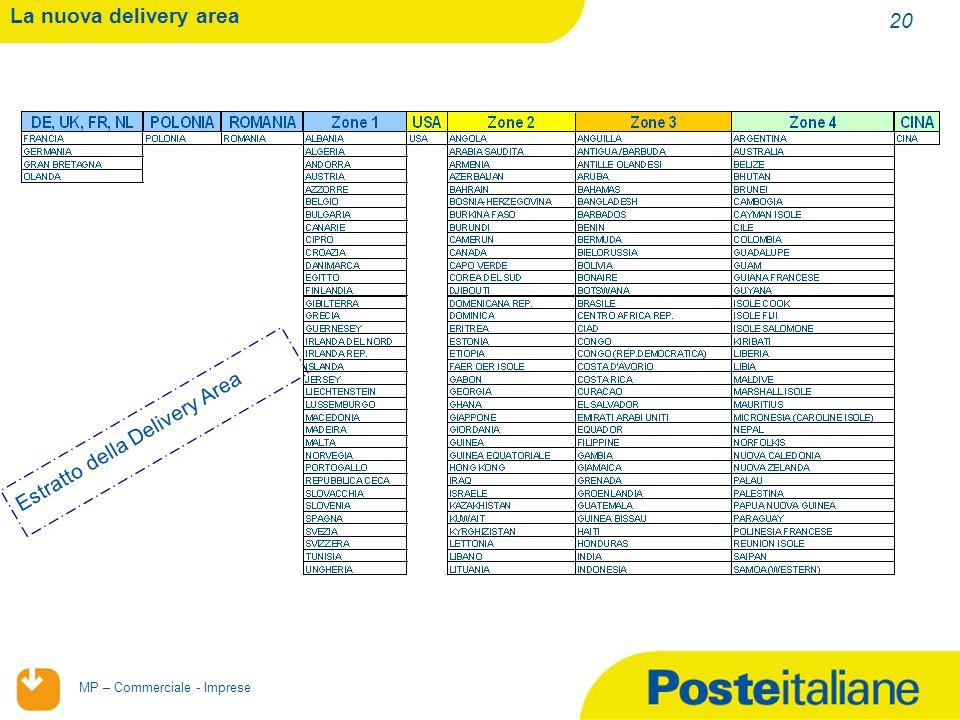 02/02/2014 MP – Commerciale - Imprese 20 La nuova delivery area Estratto della Delivery Area