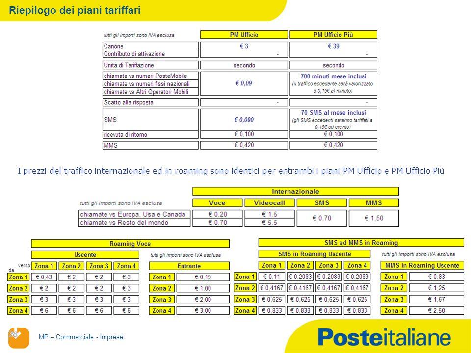 02/02/2014 MP – Commerciale - Imprese 28 28 Riepilogo dei piani tariffari I prezzi del traffico internazionale ed in roaming sono identici per entrambi i piani PM Ufficio e PM Ufficio Più