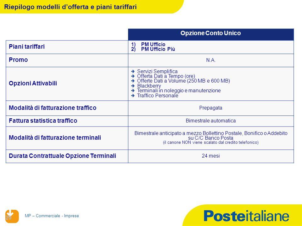 02/02/2014 MP – Commerciale - Imprese 29 29 Riepilogo modelli dofferta e piani tariffari Opzione Conto Unico Piani tariffari 1)PM Ufficio 2)PM Ufficio Più Promo N.A.