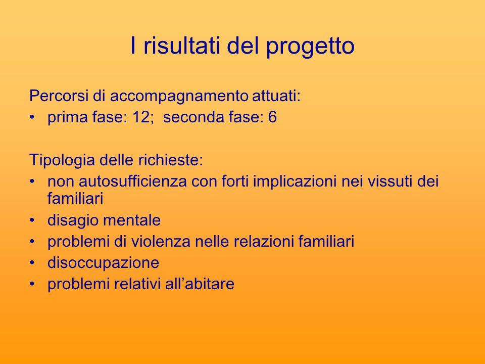 I risultati del progetto Percorsi di accompagnamento attuati: prima fase: 12; seconda fase: 6 Tipologia delle richieste: non autosufficienza con forti