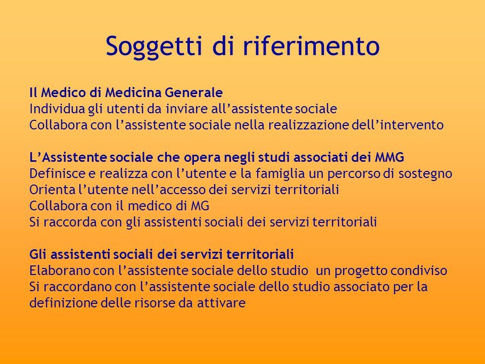 Soggetti di riferimento Il Medico di Medicina Generale Individua gli utenti da inviare allassistente sociale Collabora con lassistente sociale nella r