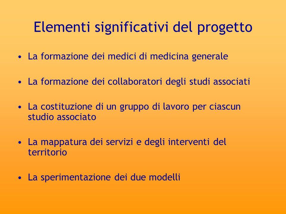 Elementi significativi del progetto La formazione dei medici di medicina generale La formazione dei collaboratori degli studi associati La costituzion