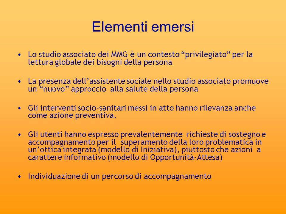 Elementi emersi Lo studio associato dei MMG è un contesto privilegiato per la lettura globale dei bisogni della persona La presenza dellassistente soc