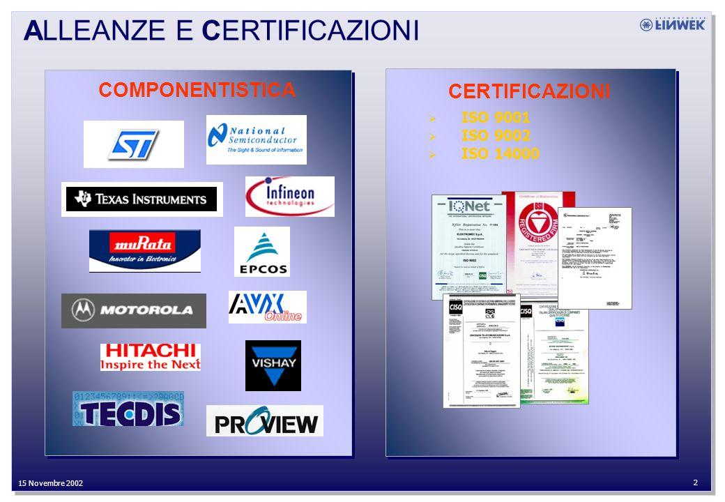 08 Ottobre 2002 1 FABBRICAZIONE & PARTNERSHIP Ingegneria di processo, DFM/ DFT (Design for Manufacturing/Testing), Procurement Assemblaggio PCB : 45 l
