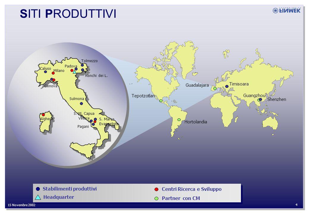 27 Settembre 2002 3 15 Novembre 2002 Lofferta delle società del Gruppo copre lintero ciclo produttivo, dalla progettazione alla assistenza post-vendit