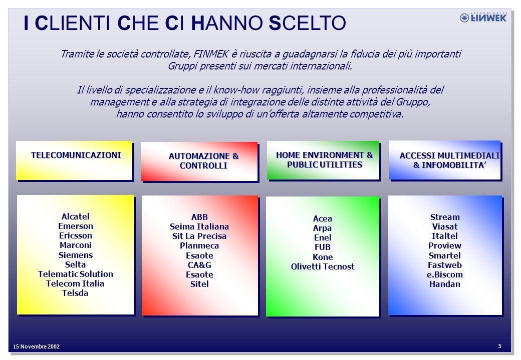 27 Settembre 2002 4 15 Novembre 2002 SITI PRODUTTIVI Centri Ricerca e Sviluppo Stabilimenti produttivi Pagani Sulmona Caluso Genova Padova S. M. Capua