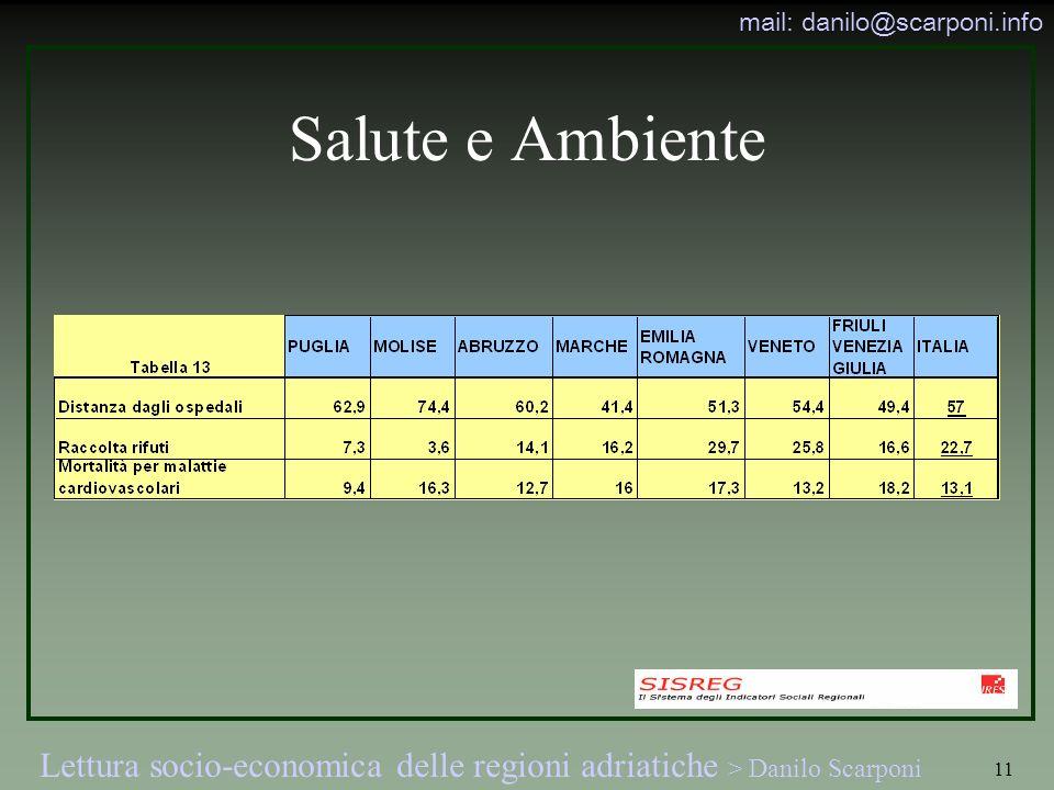 Lettura socio-economica delle regioni adriatiche > Danilo Scarponi mail: danilo@scarponi.info 11 Salute e Ambiente