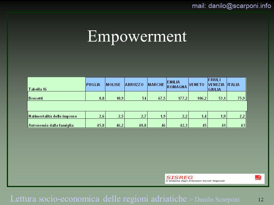 Lettura socio-economica delle regioni adriatiche > Danilo Scarponi mail: danilo@scarponi.info 12 Empowerment