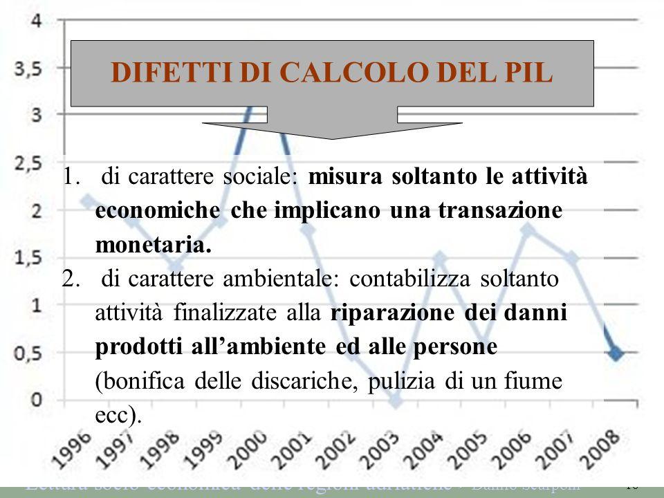 Lettura socio-economica delle regioni adriatiche > Danilo Scarponi mail: danilo@scarponi.info 16 DIFETTI DI CALCOLO DEL PIL 1. di carattere sociale: m