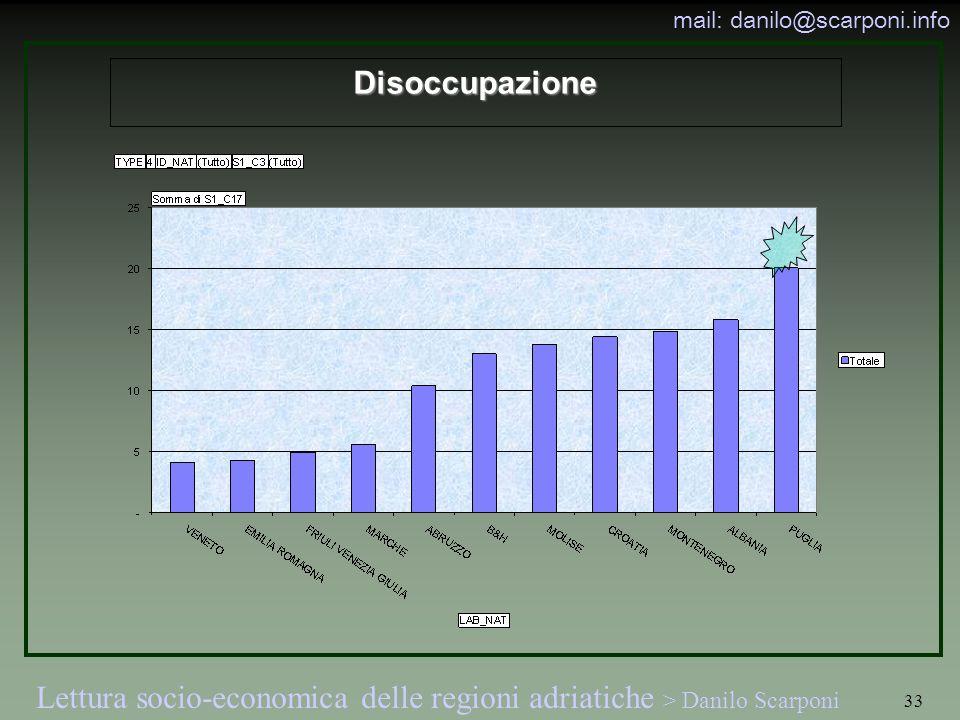Lettura socio-economica delle regioni adriatiche > Danilo Scarponi mail: danilo@scarponi.info 33 Disoccupazione