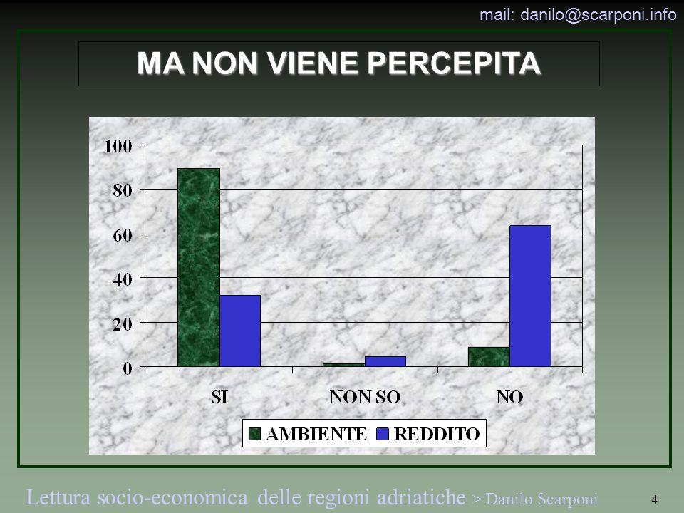 Lettura socio-economica delle regioni adriatiche > Danilo Scarponi mail: danilo@scarponi.info 4 MA NON VIENE PERCEPITA