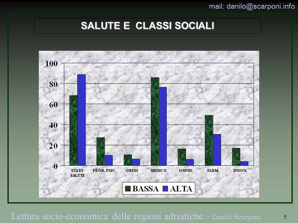 Lettura socio-economica delle regioni adriatiche > Danilo Scarponi mail: danilo@scarponi.info 5 SALUTE E CLASSI SOCIALI